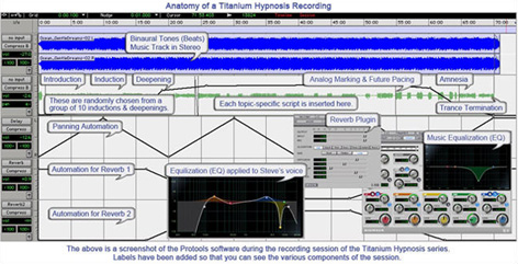 Titanium Hypnosis Technology